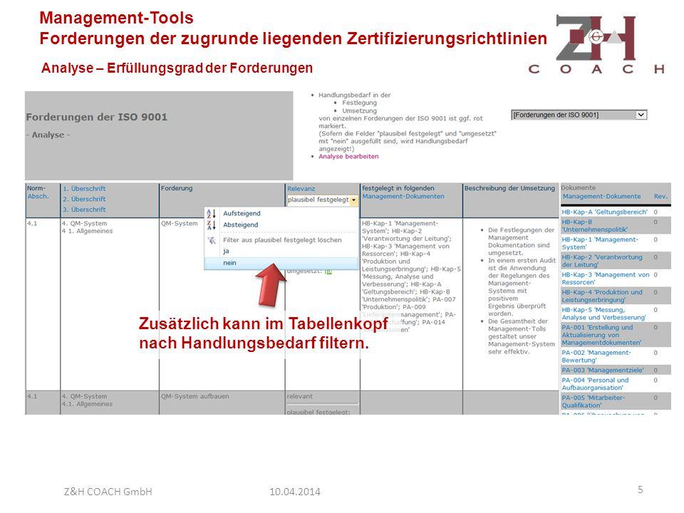 Management-Tools Forderungen der zugrunde liegenden Zertifizierungsrichtlinien Analyse – Erfüllungsgrad der Forderungen 10.04.2014Z&H COACH GmbH 5 Zusätzlich kann im Tabellenkopf nach Handlungsbedarf filtern.