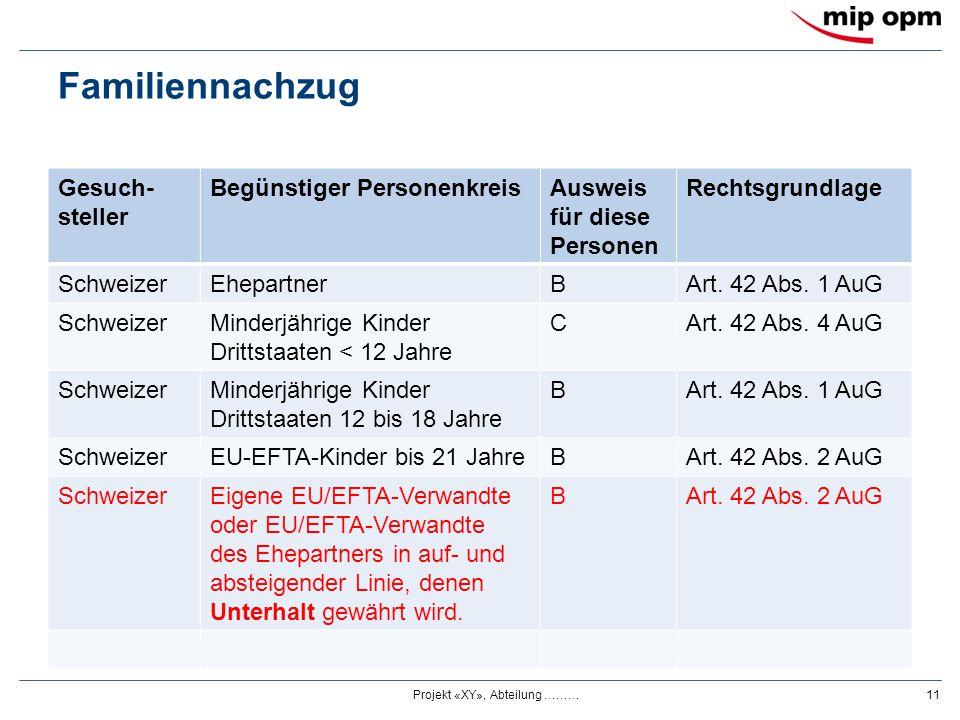 Familiennachzug Gesuch- steller Begünstiger PersonenkreisAusweis für diese Personen Rechtsgrundlage SchweizerEhepartnerBArt. 42 Abs. 1 AuG SchweizerMi