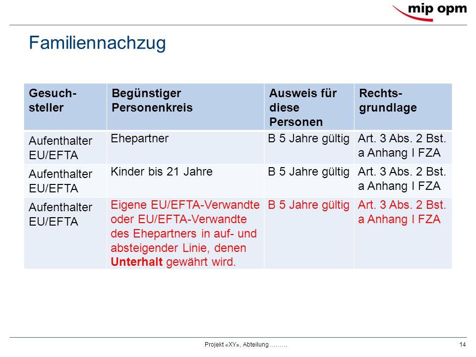 Familiennachzug Gesuch- steller Begünstiger Personenkreis Ausweis für diese Personen Rechts- grundlage Aufenthalter EU/EFTA EhepartnerB 5 Jahre gültig