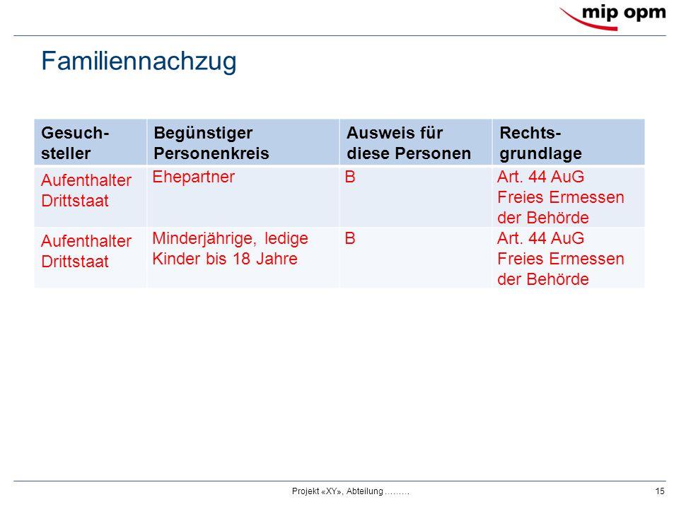 Familiennachzug Gesuch- steller Begünstiger Personenkreis Ausweis für diese Personen Rechts- grundlage Aufenthalter Drittstaat EhepartnerBArt. 44 AuG