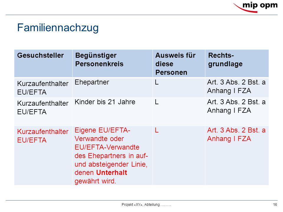 Familiennachzug GesuchstellerBegünstiger Personenkreis Ausweis für diese Personen Rechts- grundlage Kurzaufenthalter EU/EFTA EhepartnerLArt. 3 Abs. 2