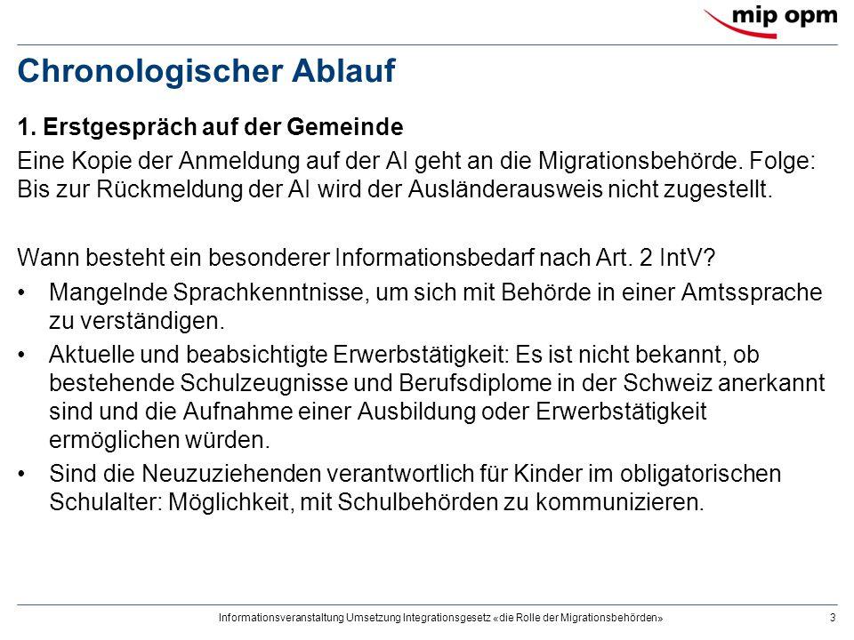 Informationsveranstaltung Umsetzung Integrationsgesetz «die Rolle der Migrationsbehörden»3 Chronologischer Ablauf 1. Erstgespräch auf der Gemeinde Ein