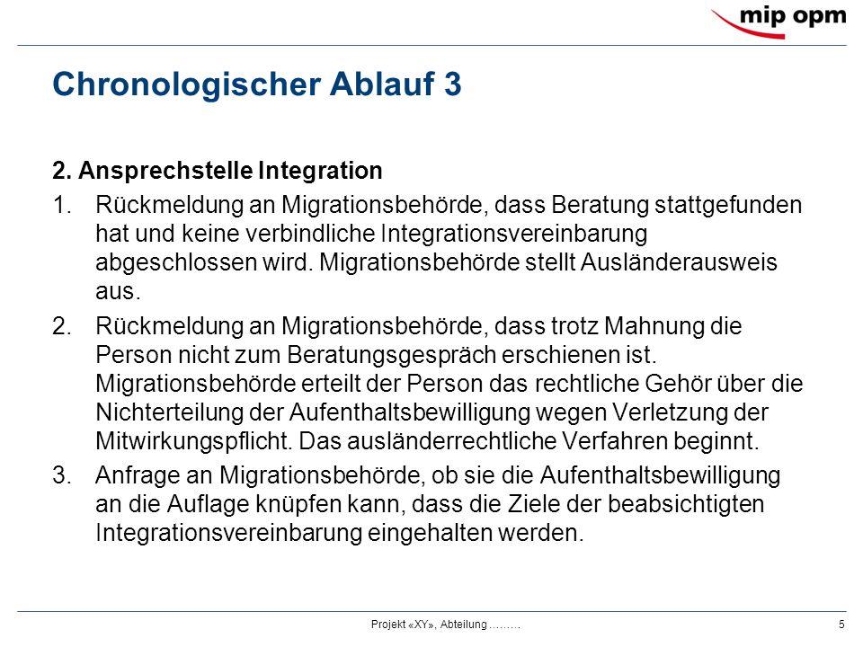 Chronologischer Ablauf 3 2. Ansprechstelle Integration 1.Rückmeldung an Migrationsbehörde, dass Beratung stattgefunden hat und keine verbindliche Inte