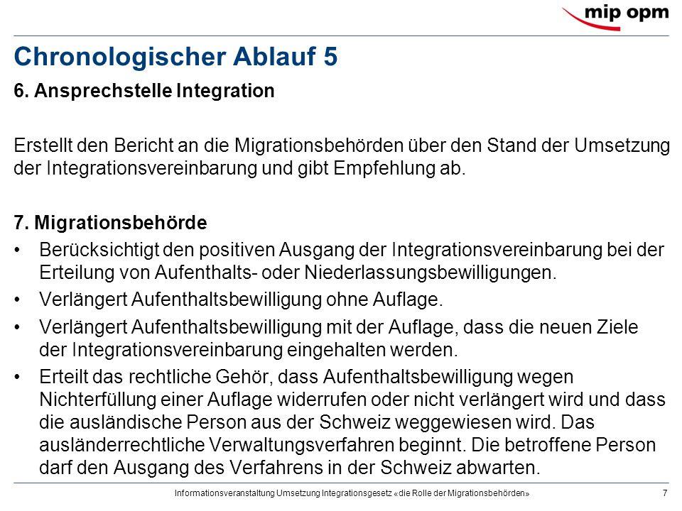 Informationsveranstaltung Umsetzung Integrationsgesetz «die Rolle der Migrationsbehörden»7 Chronologischer Ablauf 5 6. Ansprechstelle Integration Erst