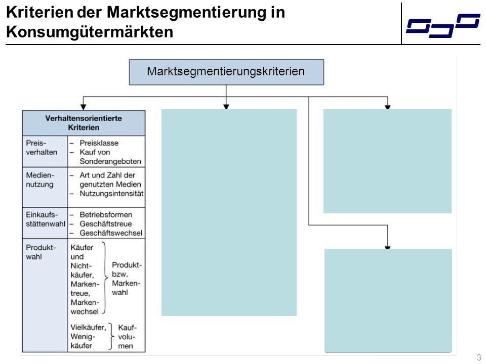 3 Kriterien der Marktsegmentierung in Konsumgütermärkten Marktsegmentierungskriterien