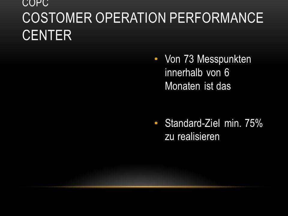 Von 73 Messpunkten innerhalb von 6 Monaten ist das Standard-Ziel min. 75% zu realisieren COPC COSTOMER OPERATION PERFORMANCE CENTER