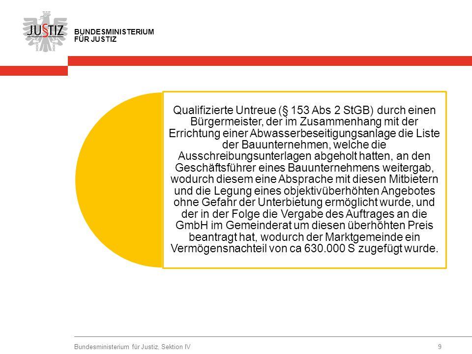BUNDESMINISTERIUM FÜR JUSTIZ Qualifizierte Untreue (§ 153 Abs 2 StGB) durch einen Bürgermeister, der im Zusammenhang mit der Errichtung einer Abwasser