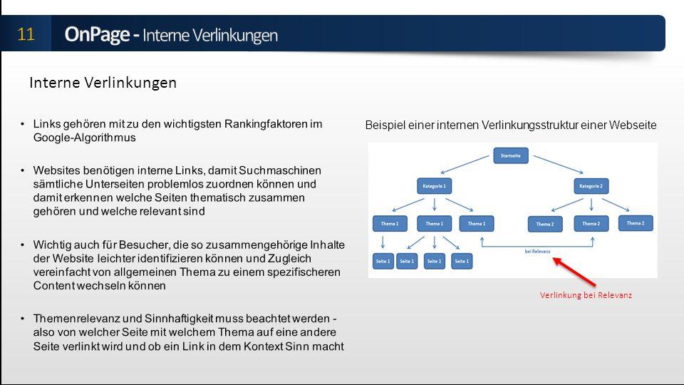 Beispiel einer internen Verlinkungsstruktur einer Webseite Verlinkung bei Relevanz Interne Verlinkungen