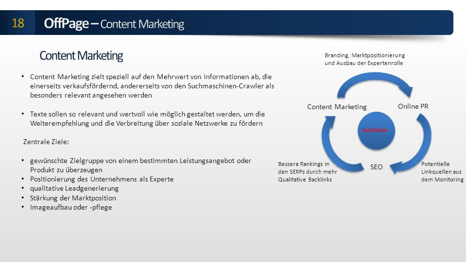 Content Marketing zielt speziell auf den Mehrwert von Informationen ab, die einerseits verkaufsfördernd, andererseits von den Suchmaschinen-Crawler als besonders relevant angesehen werden Texte sollen so relevant und wertvoll wie möglich gestaltet werden, um die Weiterempfehlung und die Verbreitung über soziale Netzwerke zu fördern Zentrale Ziele: gewünschte Zielgruppe von einem bestimmten Leistungsangebot oder Produkt zu überzeugen Positionierung des Unternehmens als Experte qualitative Leadgenerierung Stärkung der Marktposition Imageaufbau oder -pflege Branding, Marktpositionierung und Ausbau der Expertenrolle Online PR SEO Symbiose Potentielle Linkquellen aus dem Monitoring Content Marketing Bessere Rankings in den SERPs durch mehr Qualitative Backlinks
