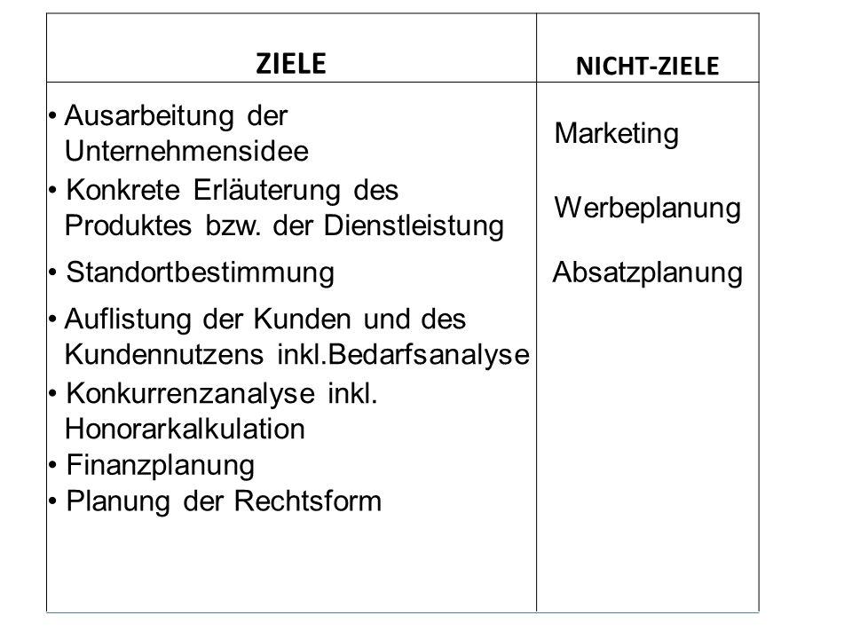 ZIELE NICHT-ZIELE Ausarbeitung der Unternehmensidee Marketing Konkrete Erläuterung des Produktes bzw.