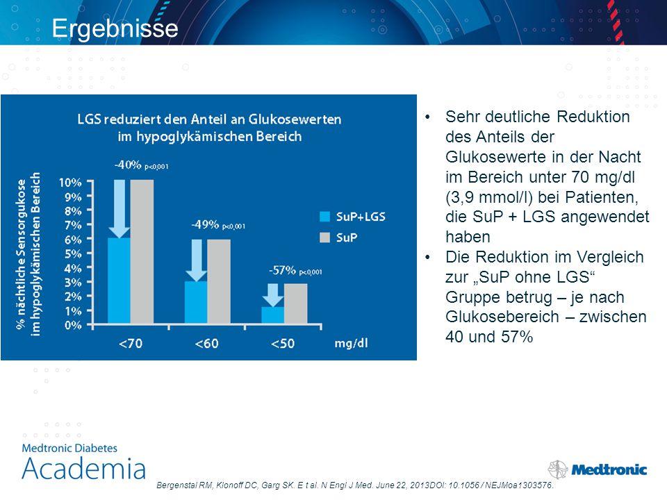 """Ergebnisse Sehr deutliche Reduktion des Anteils der Glukosewerte in der Nacht im Bereich unter 70 mg/dl (3,9 mmol/l) bei Patienten, die SuP + LGS angewendet haben Die Reduktion im Vergleich zur """"SuP ohne LGS Gruppe betrug – je nach Glukosebereich – zwischen 40 und 57% Bergenstal RM, Klonoff DC, Garg SK."""