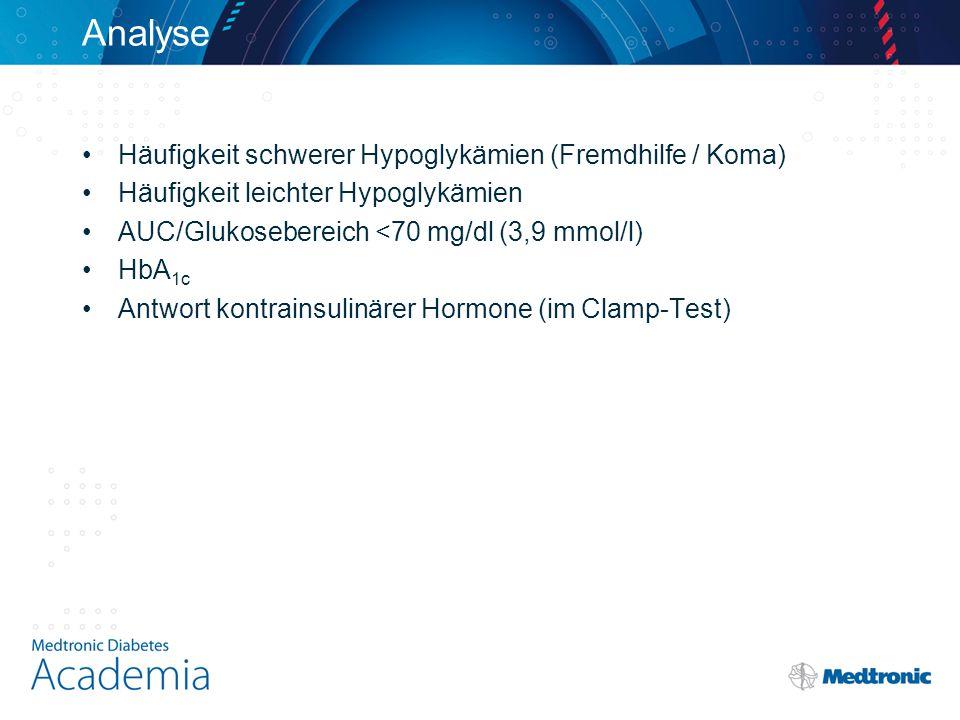 Analyse Häufigkeit schwerer Hypoglykämien (Fremdhilfe / Koma) Häufigkeit leichter Hypoglykämien AUC/Glukosebereich <70 mg/dl (3,9 mmol/l) HbA 1c Antwort kontrainsulinärer Hormone (im Clamp-Test)