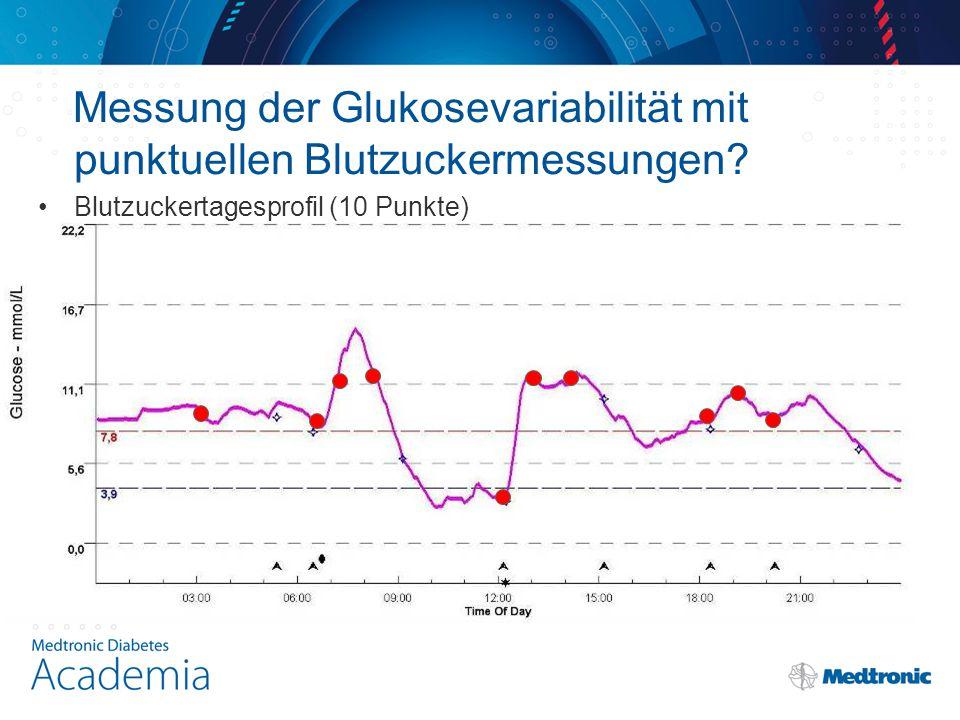 Messung der Glukosevariabilität mit punktuellen Blutzuckermessungen.