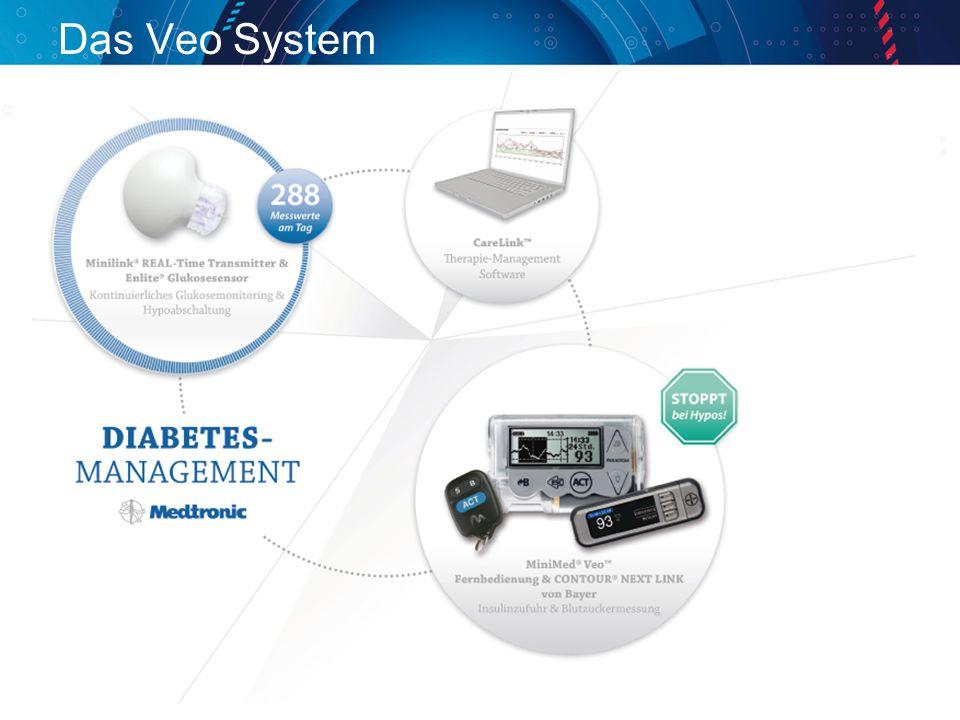 Das Veo System