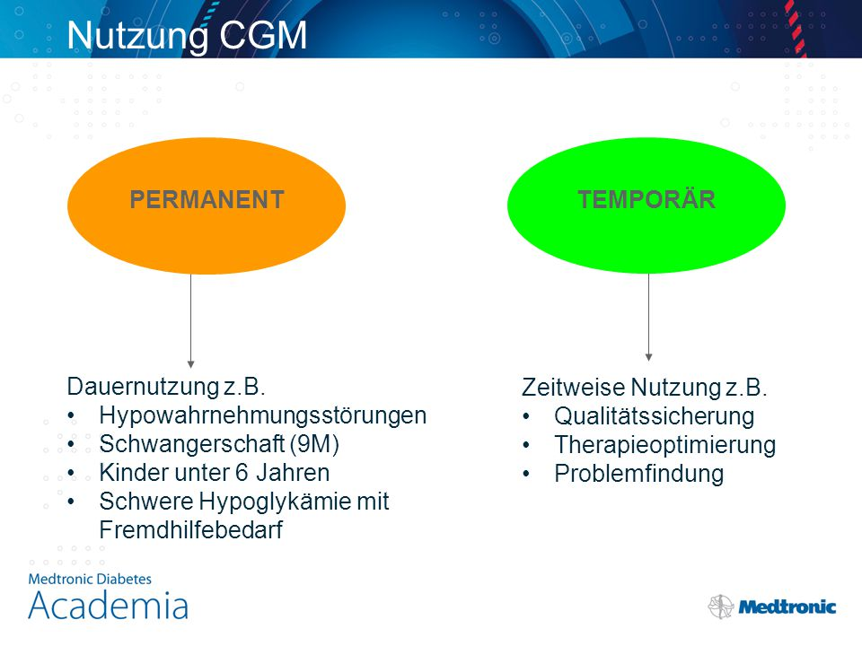 Nutzung CGM PERMANENT Dauernutzung z.B.