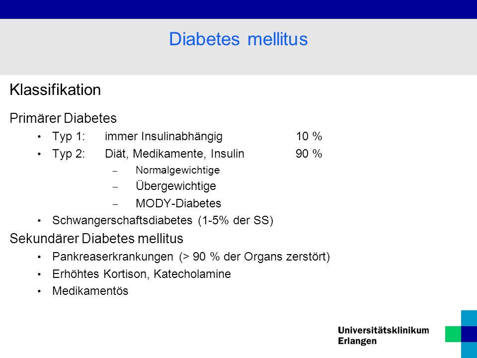Klassifikation Primärer Diabetes Typ 1: immer Insulinabhängig10 % Typ 2:Diät, Medikamente, Insulin90 %  Normalgewichtige  Übergewichtige  MODY-Diabetes Schwangerschaftsdiabetes (1-5% der SS) Sekundärer Diabetes mellitus Pankreaserkrankungen (> 90 % der Organs zerstört) Erhöhtes Kortison, Katecholamine Medikamentös Diabetes mellitus