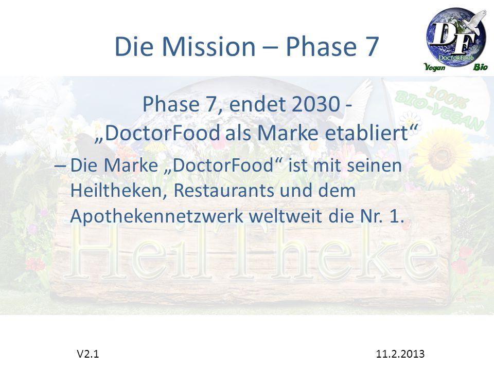 """Phase 7, endet 2030 - """"DoctorFood als Marke etabliert – Die Marke """"DoctorFood ist mit seinen Heiltheken, Restaurants und dem Apothekennetzwerk weltweit die Nr."""