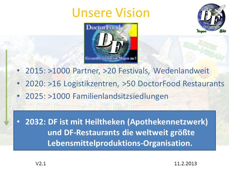 Unsere Vision 2015: >1000 Partner, >20 Festivals, Wedenlandweit 2020: >16 Logistikzentren, >50 DoctorFood Restaurants 2025: >1000 Familienlandsitzsiedlungen 2032: DF ist mit Heiltheken (Apothekennetzwerk) und DF-Restaurants die weltweit größte Lebensmittelproduktions-Organisation.