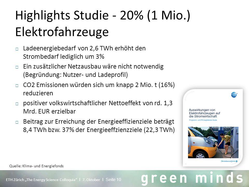 Highlights Studie - 20% (1 Mio.) Elektrofahrzeuge □ Ladeenergiebedarf von 2,6 TWh erhöht den Strombedarf lediglich um 3% □ Ein zusätzlicher Netzausbau