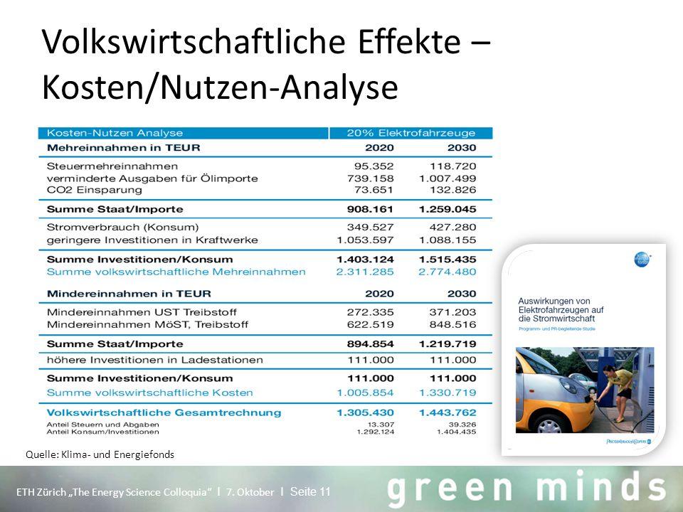 """Volkswirtschaftliche Effekte – Kosten/Nutzen-Analyse ETH Zürich """"The Energy Science Colloquia"""" I 7. Oktober I Seite 11 Quelle: Klima- und Energiefonds"""