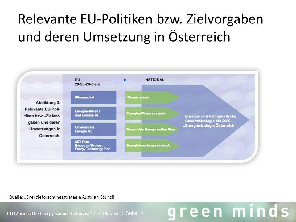 """Relevante EU-Politiken bzw. Zielvorgaben und deren Umsetzung in Österreich ETH Zürich """"The Energy Science Colloquia"""" I 7. Oktober I Seite 14 Quelle: """""""