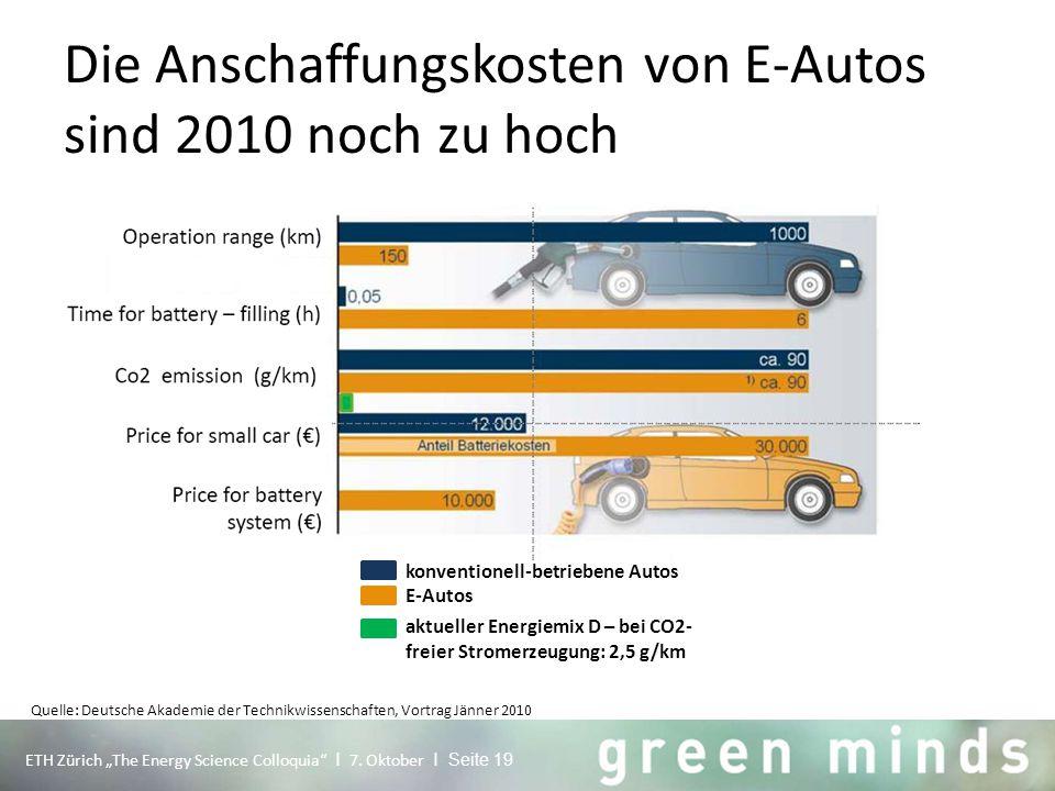 """Die Anschaffungskosten von E-Autos sind 2010 noch zu hoch ETH Zürich """"The Energy Science Colloquia"""" I 7. Oktober I Seite 19 Quelle: Deutsche Akademie"""