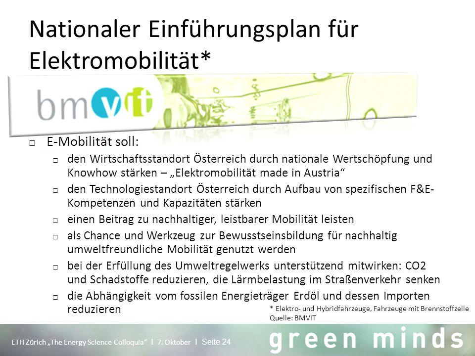 """Nationaler Einführungsplan für Elektromobilität* ETH Zürich """"The Energy Science Colloquia"""" I 7. Oktober I Seite 24 * Elektro- und Hybridfahrzeuge, Fah"""