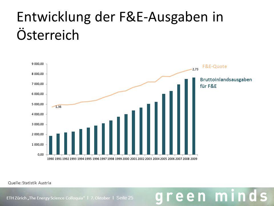 """Entwicklung der F&E-Ausgaben in Österreich ETH Zürich """"The Energy Science Colloquia"""" I 7. Oktober I Seite 25 Quelle: Statistik Austria F&E-Quote Brutt"""