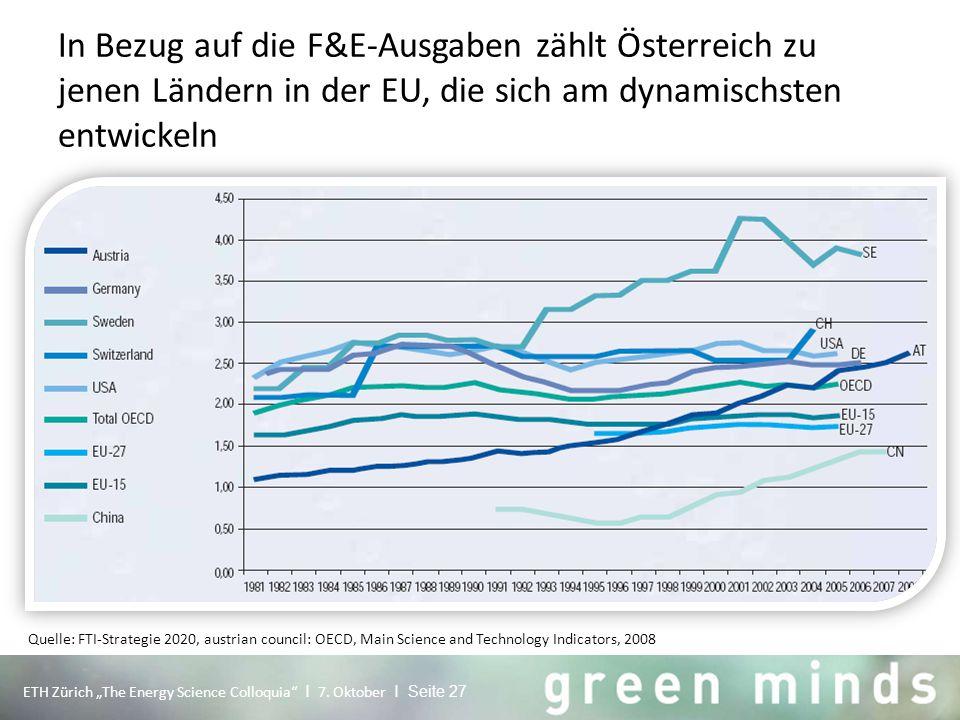 """In Bezug auf die F&E-Ausgaben zählt Österreich zu jenen Ländern in der EU, die sich am dynamischsten entwickeln ETH Zürich """"The Energy Science Colloqu"""
