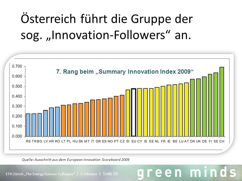 """Österreich führt die Gruppe der sog. """"Innovation-Followers"""" an. 7. Rang beim """"Summary Innovation Index 2009"""" Quelle: Ausschnitt aus dem European Innov"""