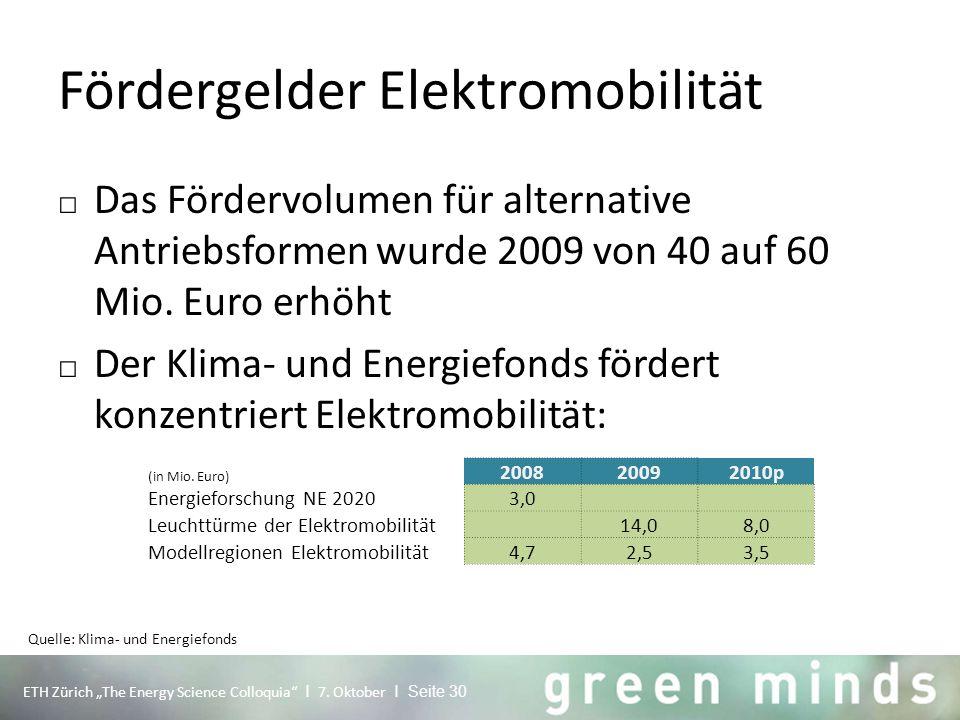 Fördergelder Elektromobilität □ Das Fördervolumen für alternative Antriebsformen wurde 2009 von 40 auf 60 Mio. Euro erhöht □ Der Klima- und Energiefon