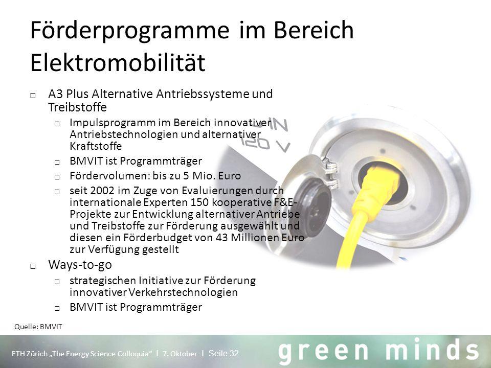 Förderprogramme im Bereich Elektromobilität □ A3 Plus Alternative Antriebssysteme und Treibstoffe □ Impulsprogramm im Bereich innovativer Antriebstech