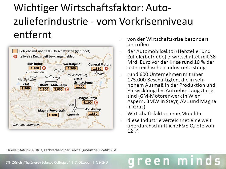 Wichtiger Wirtschaftsfaktor: Auto- zulieferindustrie - vom Vorkrisenniveau entfernt □ von der Wirtschaftskrise besonders betroffen □ der Automobilsekt