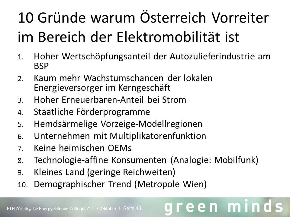 10 Gründe warum Österreich Vorreiter im Bereich der Elektromobilität ist 1. Hoher Wertschöpfungsanteil der Autozulieferindustrie am BSP 2. Kaum mehr W