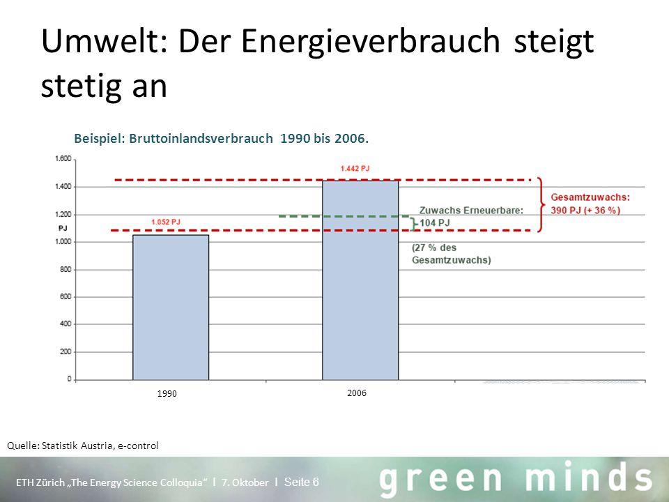 Umwelt: Der Energieverbrauch steigt stetig an Beispiel: Bruttoinlandsverbrauch 1990 bis 2006. Quelle: Statistik Austria, e-control 1990 2006 ETH Züric