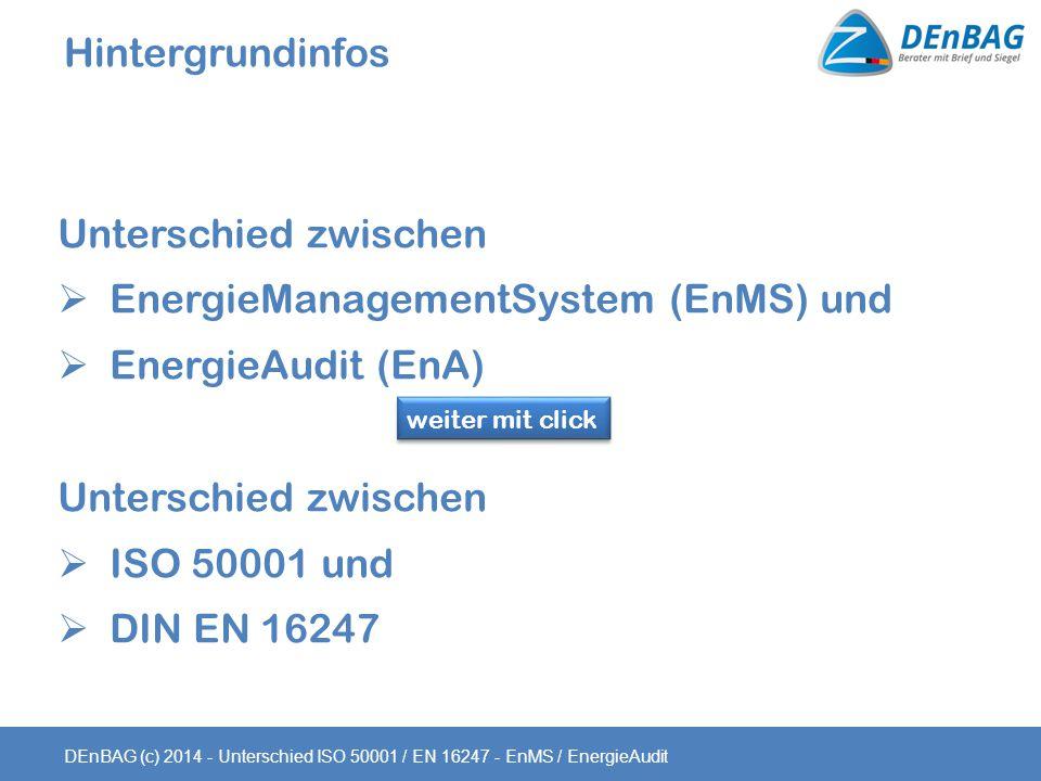 Inhalt Unterschied zwischen  EnergieManagementSystem (EnMS) und  EnergieAudit (EnA) Unterschied zwischen  ISO 50001 und  DIN EN 16247 Hintergrundinfos DEnBAG (c) 2014 - Unterschied ISO 50001 / EN 16247 - EnMS / EnergieAudit weiter mit click