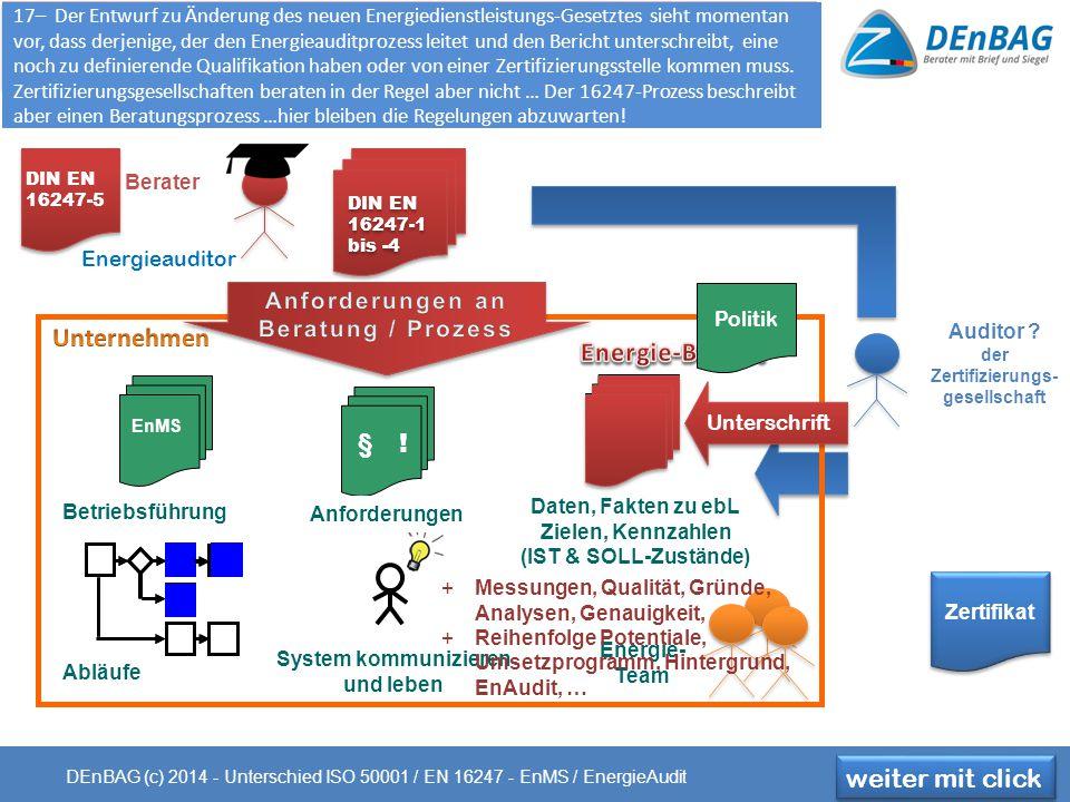 DIN EN 16247-1 bis -4 EnMS Betriebsführung Abläufe System kommunizieren und leben Daten, Fakten zu ebL Zielen, Kennzahlen (IST & SOLL-Zustände) Energie- Team § .