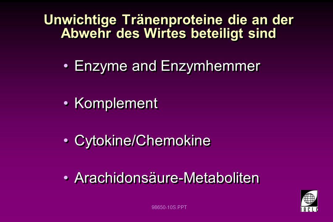 98650-10S.PPT Unwichtige Tränenproteine die an der Abwehr des Wirtes beteiligt sind Enzyme and Enzymhemmer Komplement Cytokine/Chemokine Arachidonsäur