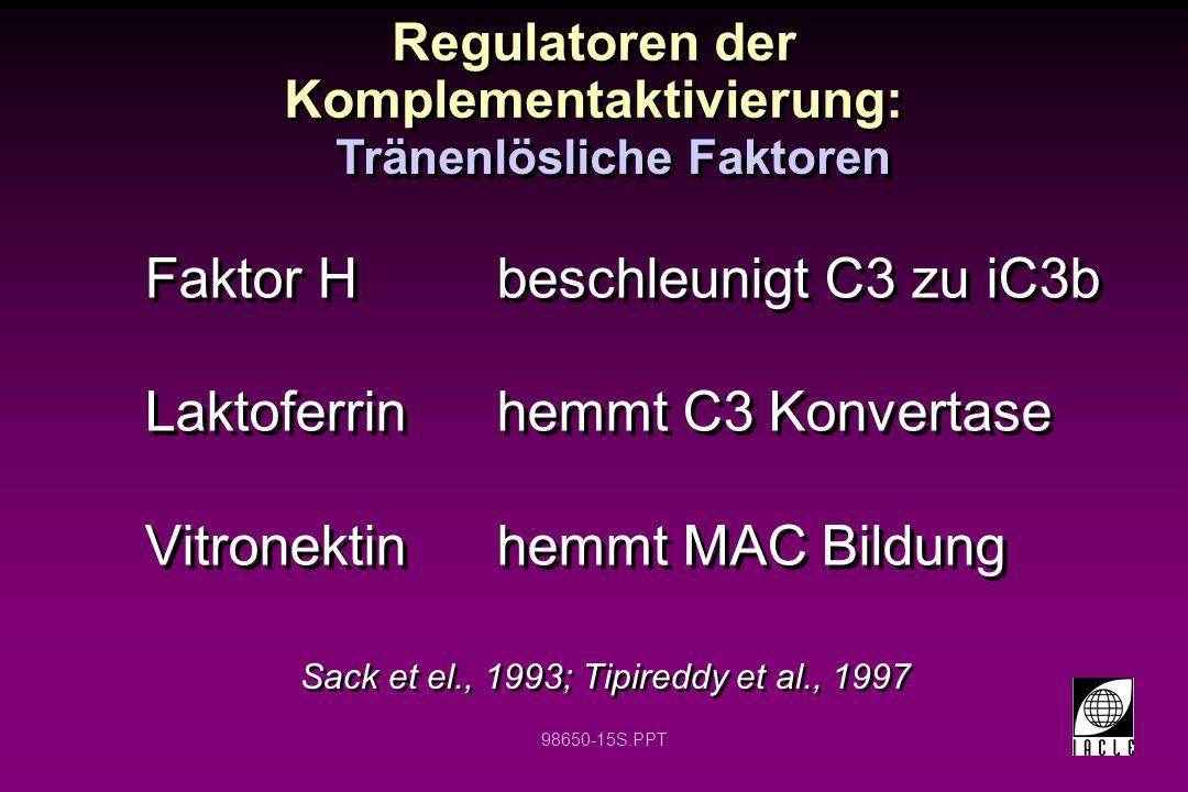 98650-15S.PPT Regulatoren der Komplementaktivierung: Faktor Hbeschleunigt C3 zu iC3b Laktoferrin hemmt C3 Konvertase Vitronektin hemmt MAC Bildung Fak
