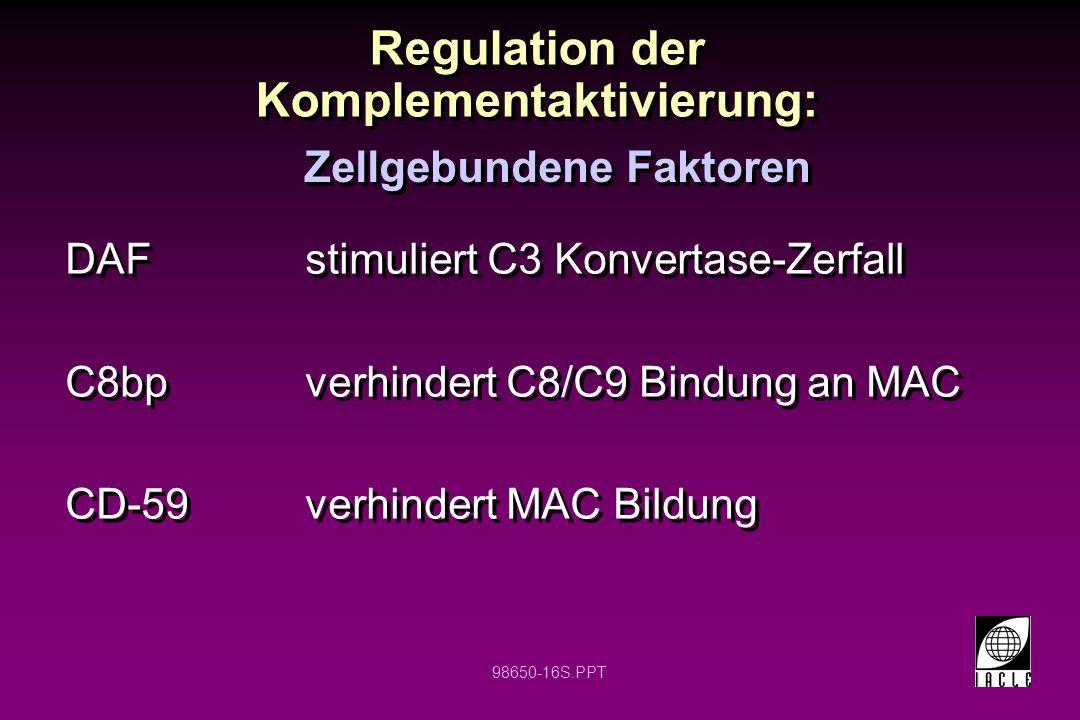 98650-16S.PPT Regulation der Komplementaktivierung: DAFstimuliert C3 Konvertase-Zerfall C8bpverhindert C8/C9 Bindung an MAC CD-59verhindert MAC Bildun