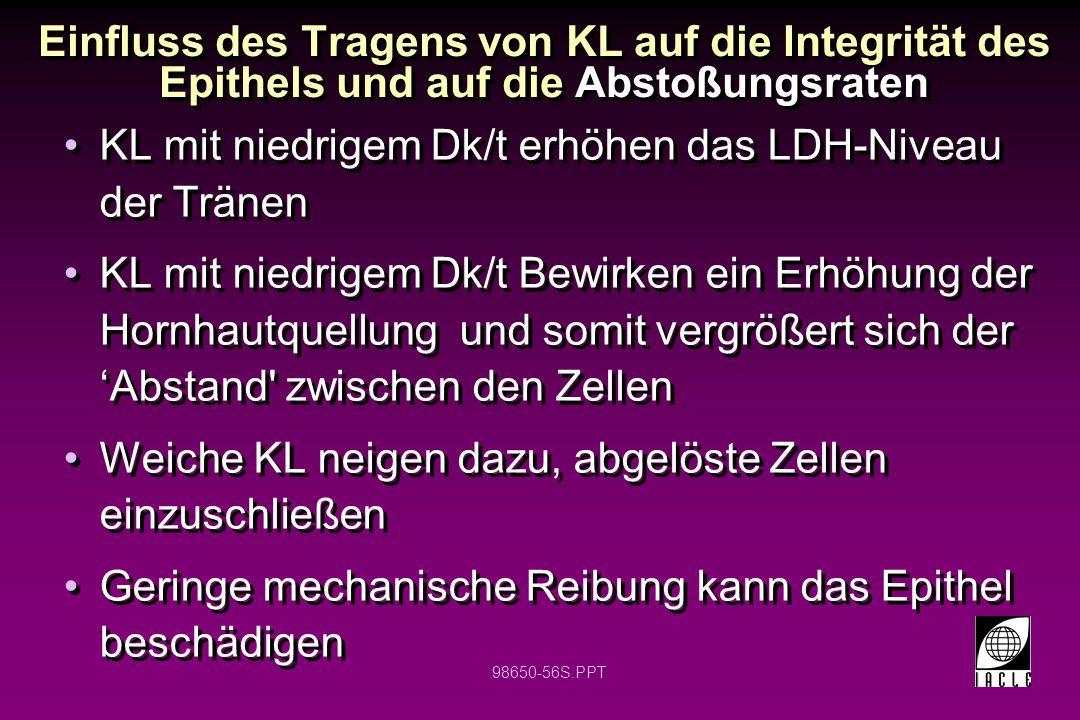 98650-56S.PPT Einfluss des Tragens von KL auf die Integrität des Epithels und auf die Abstoßungsraten KL mit niedrigem Dk/t erhöhen das LDH-Niveau der