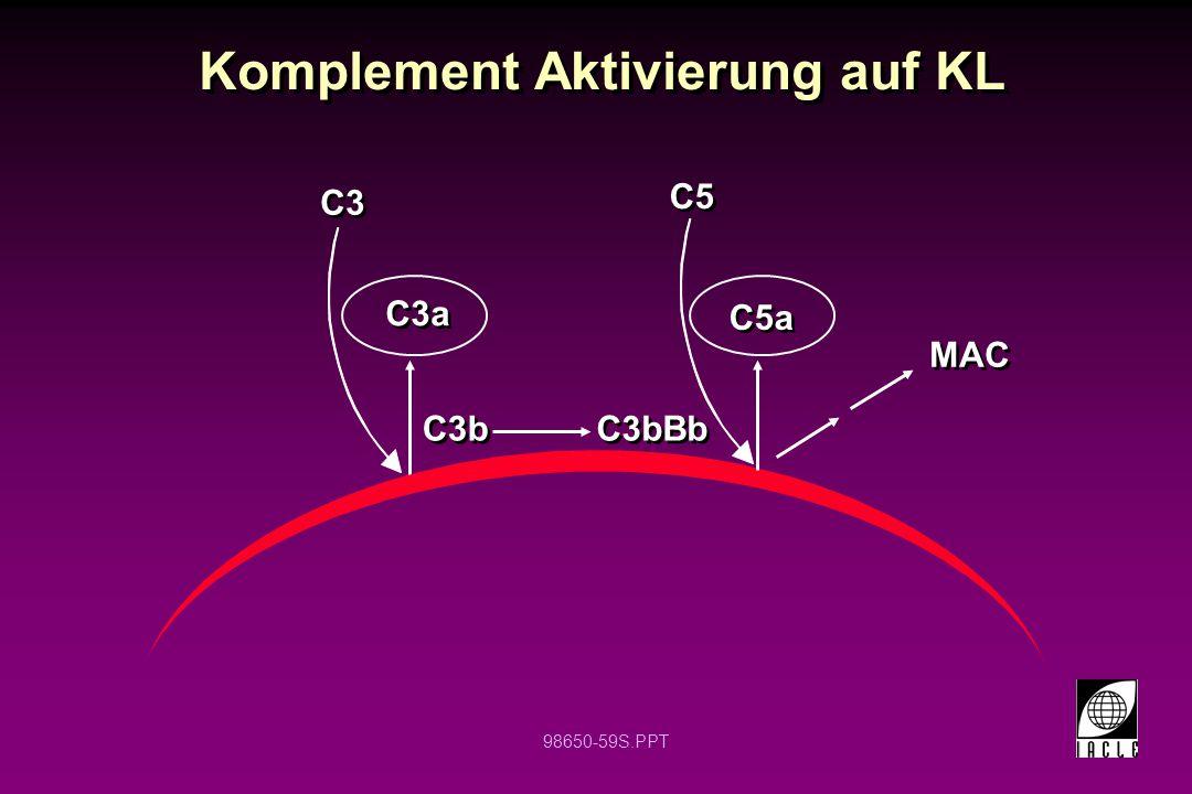 98650-59S.PPT Komplement Aktivierung auf KL C3 C5 C5a C3a C3bBb C3b MAC