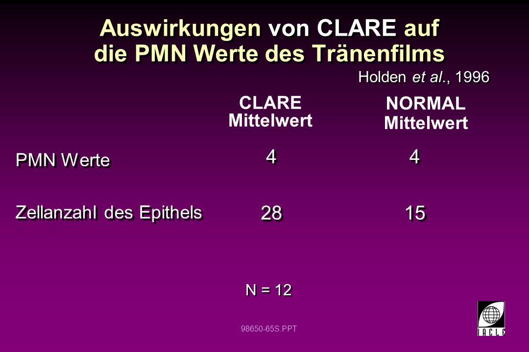 98650-65S.PPT Auswirkungen von CLARE auf die PMN Werte des Tränenfilms PMN Werte Zellanzahl des Epithels PMN Werte Zellanzahl des Epithels CLARE Mitte