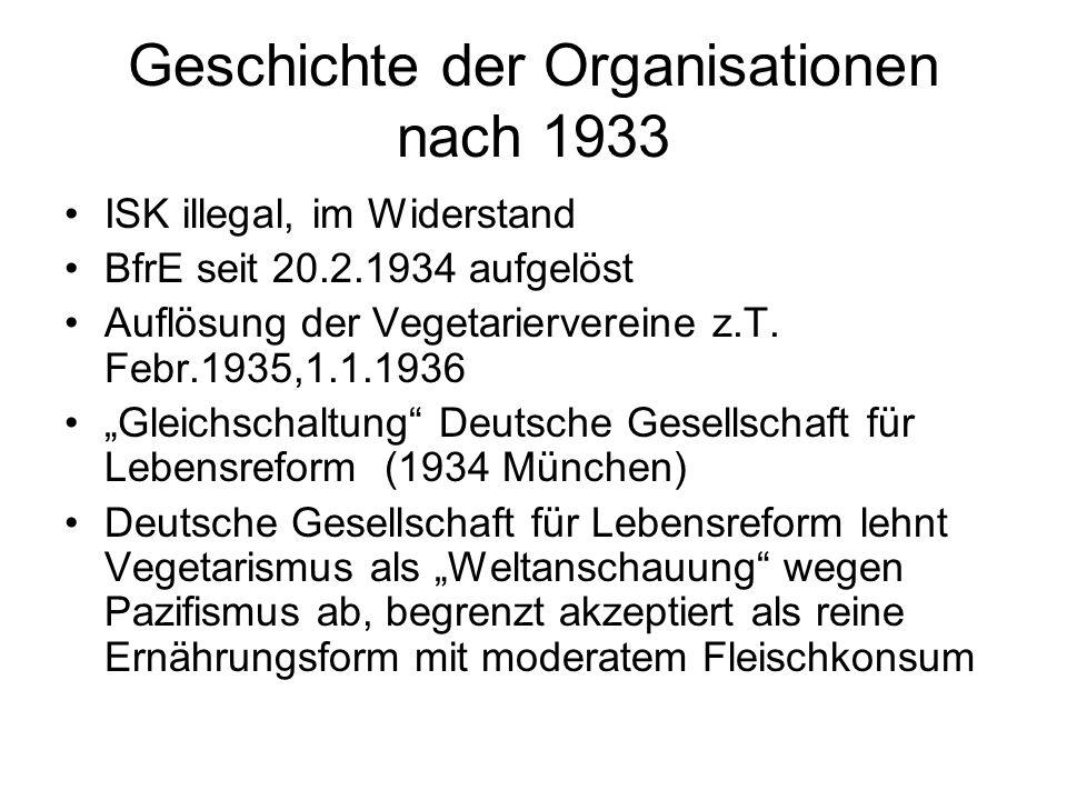 Geschichte der Organisationen nach 1933 ISK illegal, im Widerstand BfrE seit 20.2.1934 aufgelöst Auflösung der Vegetariervereine z.T.