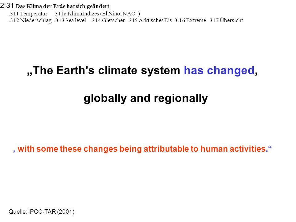 """""""The Earth s climate system has changed, globally and regionally, with some these changes being attributable to human activities. 2.31 Das Klima der Erde hat sich geändert.311 Temperatur.311a KlimaIndizes (El Nino, NAO ).312 Niederschlag.313 Sea level.314 Gletscher.315 Arktisches Eis 3.16 Extreme 317 Übersicht Quelle: IPCC-TAR (2001)"""