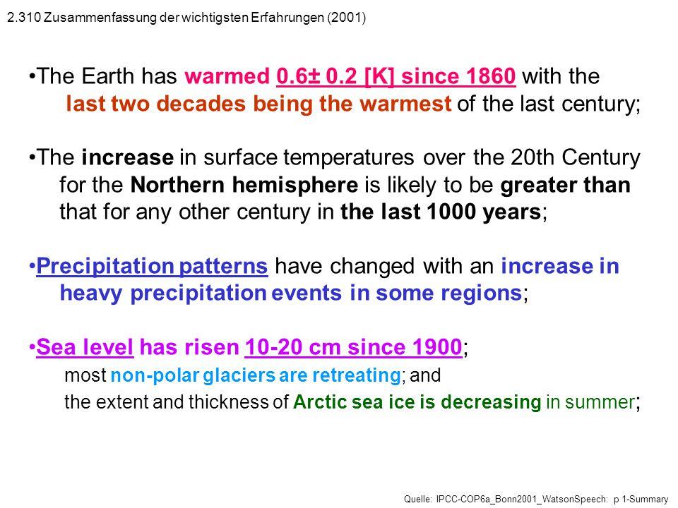 Wo bleibt das in die Atmosphäre emittierte fossile CO 2 .