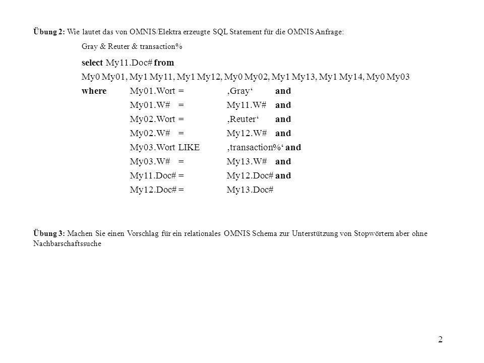 2 Übung 2: Wie lautet das von OMNIS/Elektra erzeugte SQL Statement für die OMNIS Anfrage: Gray & Reuter & transaction% select My11.Doc# from My0 My01, My1 My11, My1 My12, My0 My02, My1 My13, My1 My14, My0 My03 whereMy01.Wort = 'Gray' and My01.W# = My11.W# and My02.Wort = 'Reuter' and My02.W# = My12.W# and My03.Wort LIKE'transaction%' and My03.W# = My13.W# and My11.Doc# = My12.Doc# and My12.Doc# = My13.Doc# Übung 3: Machen Sie einen Vorschlag für ein relationales OMNIS Schema zur Unterstützung von Stopwörtern aber ohne Nachbarschaftssuche