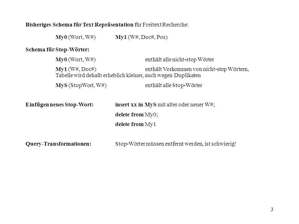 3 Bisheriges Schema für Text Repräsentation für Freitext Recherche: My0 (Wort, W#)My1 (W#, Doc#, Pos) Schema für Stop-Wörter: My0 (Wort, W#)enthält al