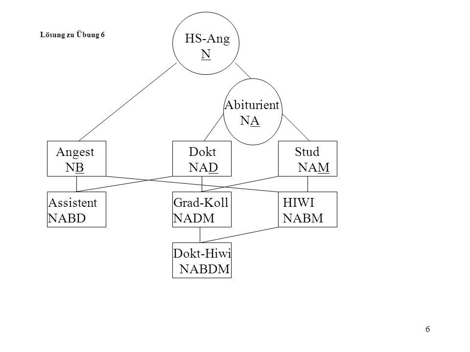 6 HS-Ang N Angest NB Dokt NAD Stud NAM Assistent NABD Grad-Koll NADM HIWI NABM Dokt-Hiwi NABDM Lösung zu Übung 6 Abiturient NA
