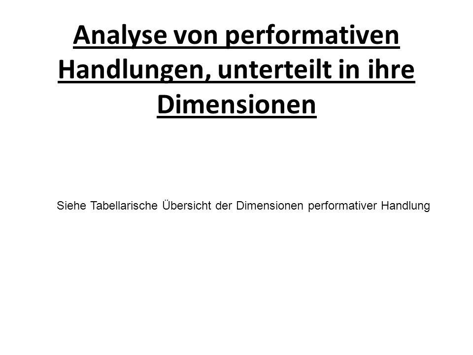 Analyse von performativen Handlungen, unterteilt in ihre Dimensionen Siehe Tabellarische Übersicht der Dimensionen performativer Handlung